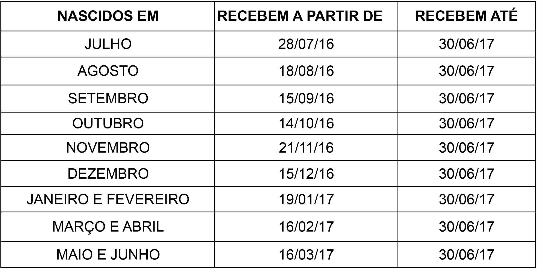 Governo define calendário de pagamento do PIS/Pasep 2016/2017 ...